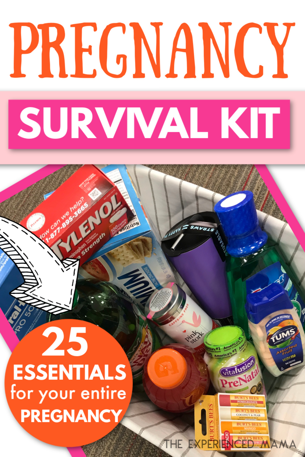 basket with pregnancy survival kit items